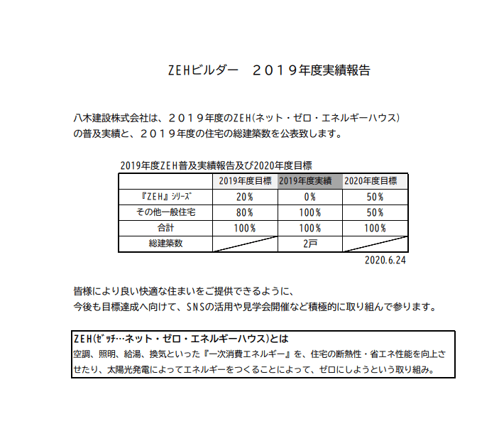 2019年度ZEH普及目標実績報告