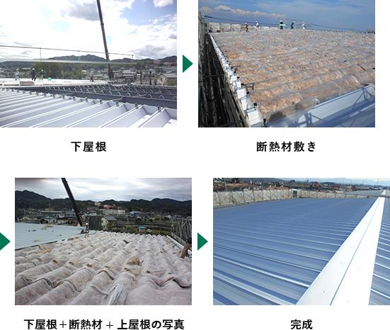 下屋根→断熱材敷き→下屋根+断熱材+上屋根の写真→完成